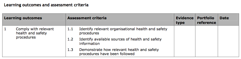 Unit 101 - Health & Safety in ICT LOBS